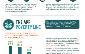 Developer Economics Vision Mobile