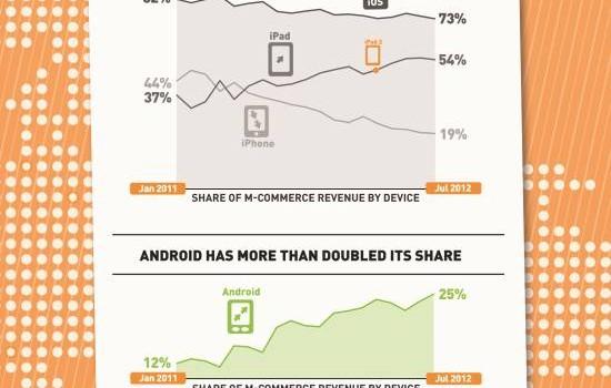 38 mCommerce Infografik-DE3