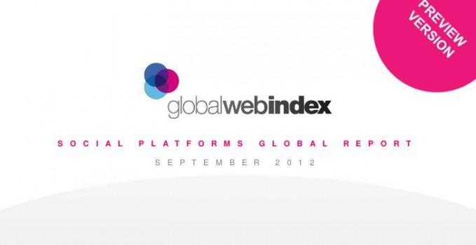 global-webindex-googleplus