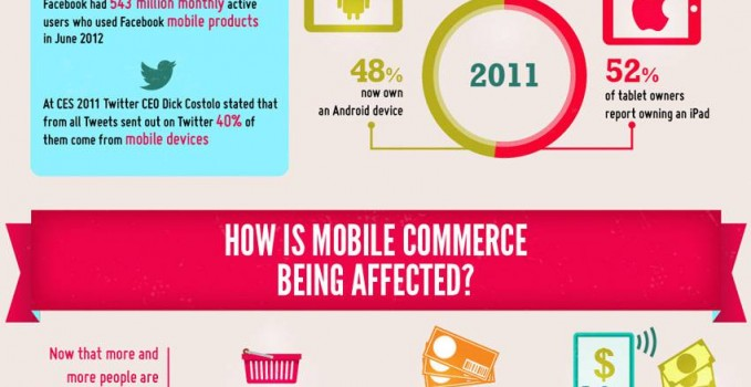 Mobile Web Infographic