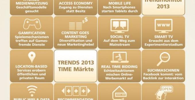 Trendmonitor 2013 von Goldmedia