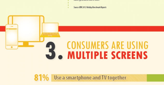 how-consumers-are-using-mobile-in-the-marketplace