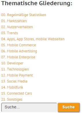 mobile zeitgeist Studien