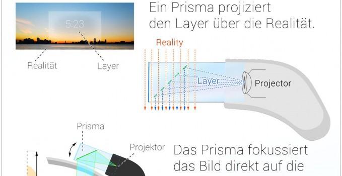 google-brille-infografik