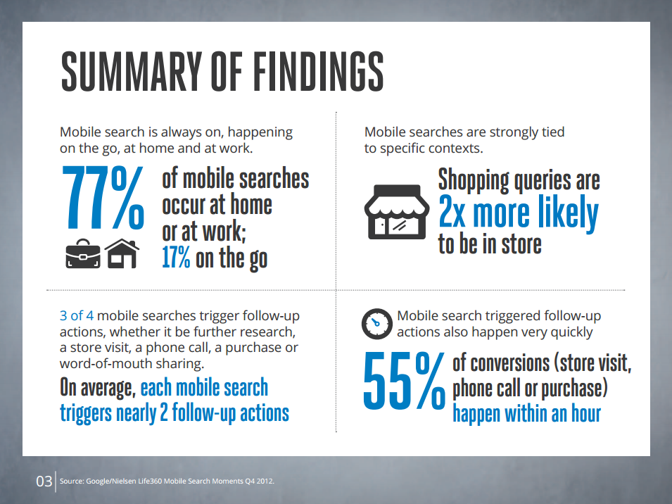 mobile-search-moments-summary