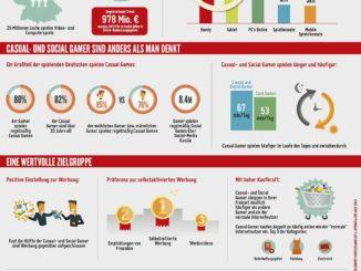 Casual Gaming Infografik