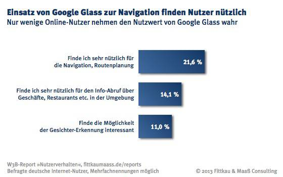 W3B36_Interessante_Funktionen_von_Google_Glass