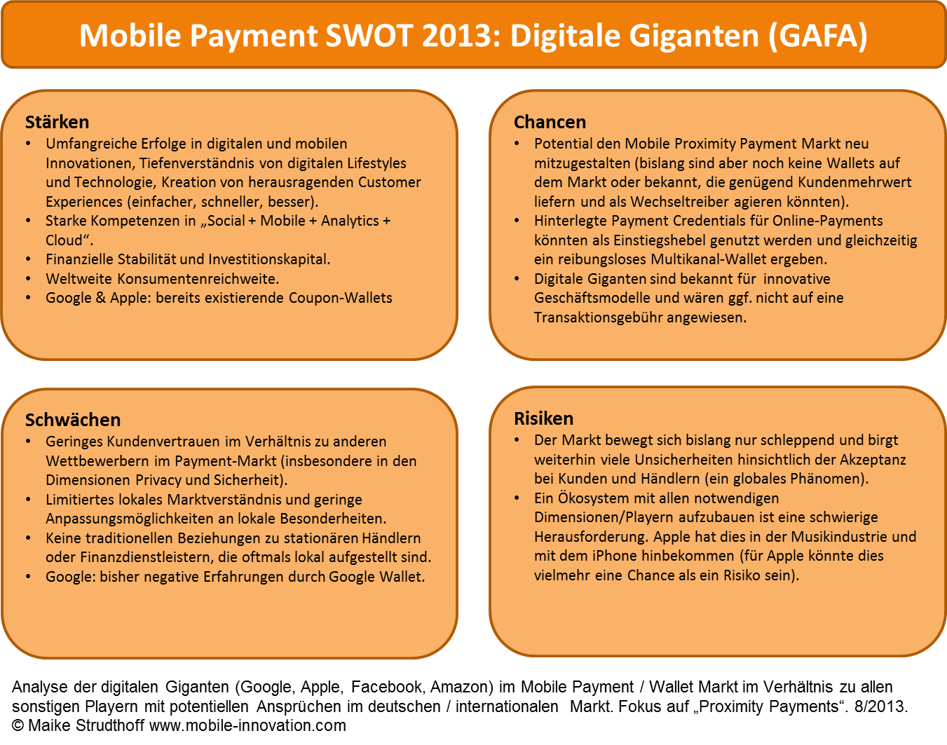 swot analysis iphone Strengths - integration complete chain - 1 device, 2 current models (16 or 8gb), the hardware, the os, the app store, the itunes integration, the potential integration in leopard and snow leopard.