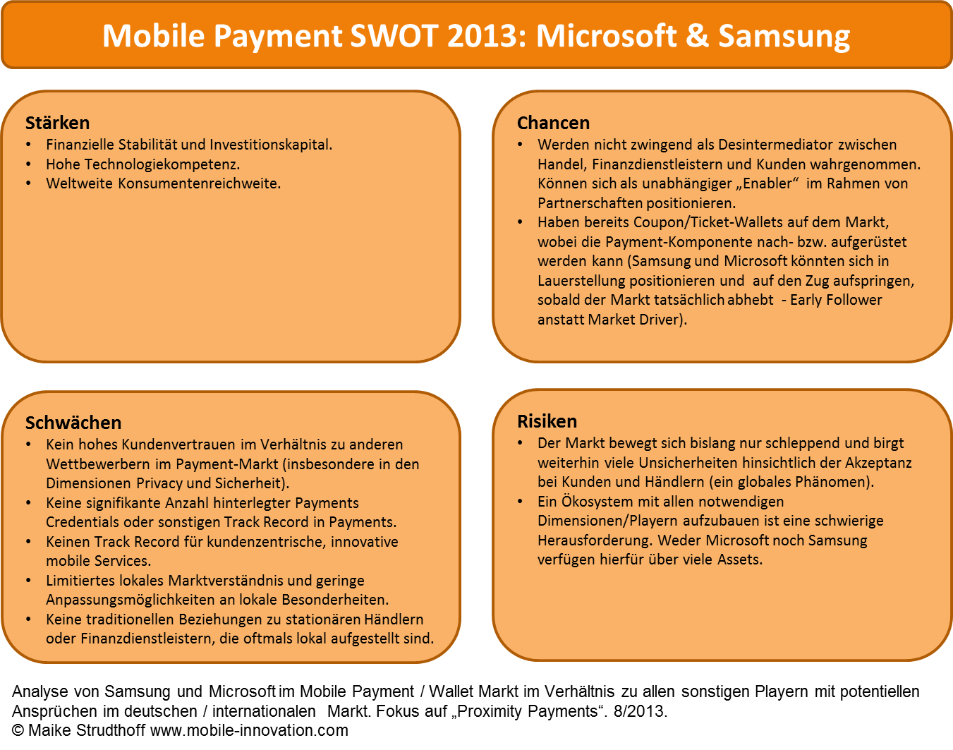 swot of samsung Samsung company profile - swot analysis: samsung is an important player at global level in consumer appliances it obtains most of its sales from asia.