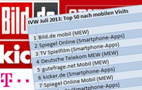 Rangliste der meistbesuchten mobilen Webangebote 2013