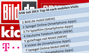 IVW Mobile Ranking