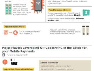 infografic wallet qr vs nfc