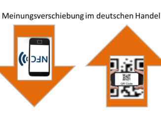 NFC vs QR Code Handel Mobile Payment