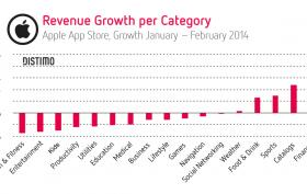 Apple-App-Store-Categories