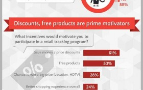 in-store-tracking-infographic