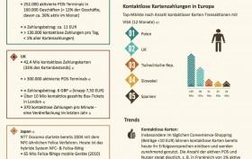 NFC Infografik Juni2014