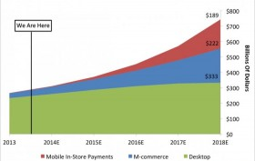 BI_Mobile_Instore_Payments_US