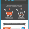 mobile-commerce-2014-infographic