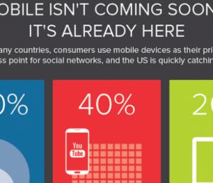 Mobile Social