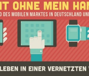 Infografik Mobilfunkmarkt