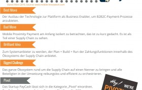 Best of Mobile Payment 2016- 4B-Fragen PayCash