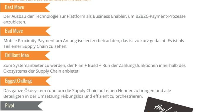 Best of Mobile Payment  B Fragen PayCash