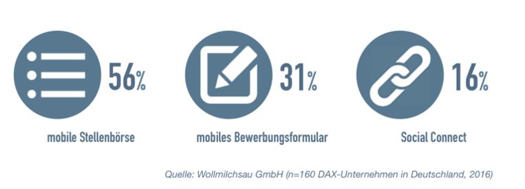 mobile stellenbörse