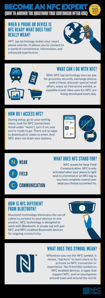NFC Expert graphic final