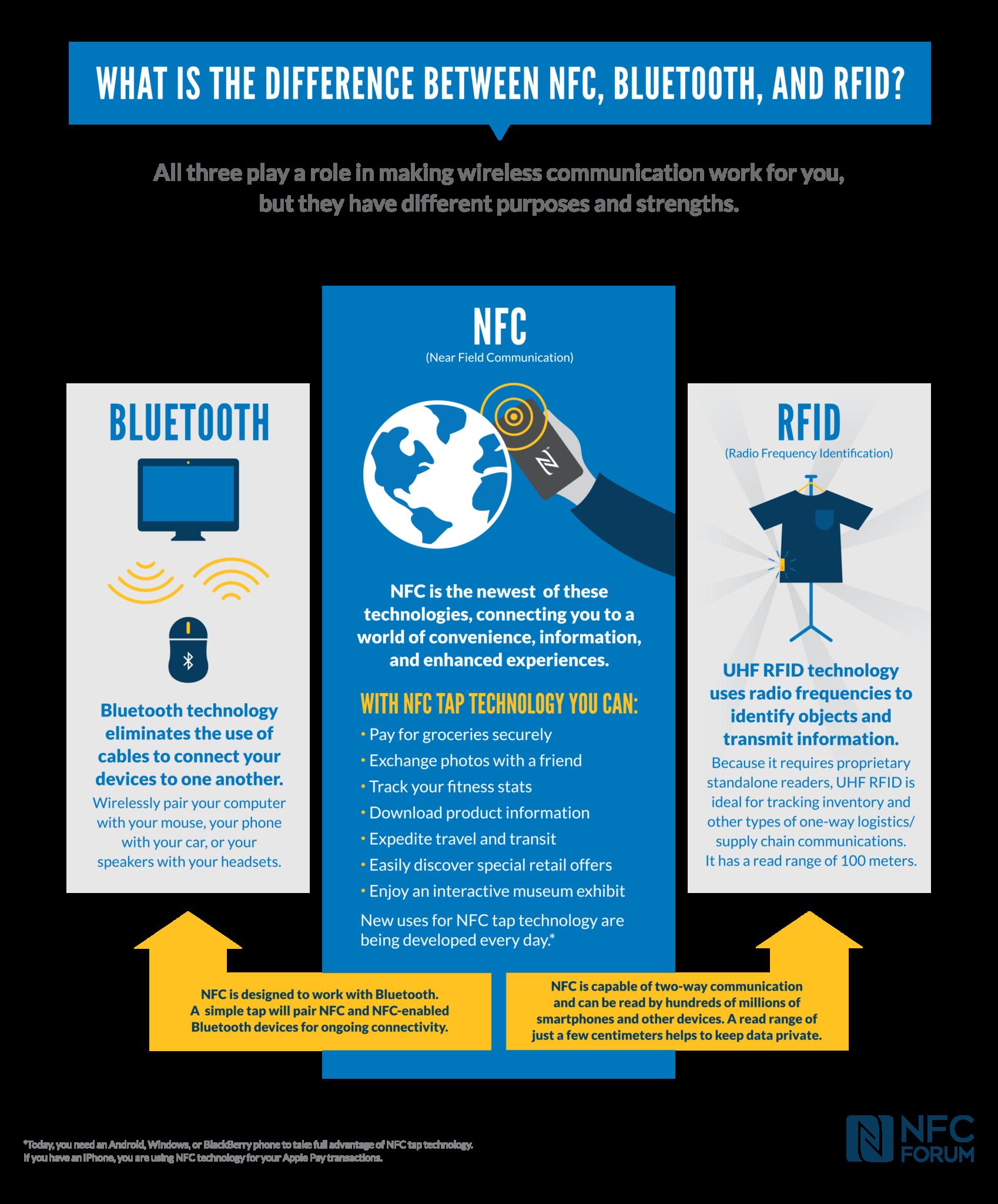 NFC comparisondiagram Final