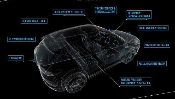 Garmin bringt Wearables ins Auto. Die Garmin vivoactive 3 GPS-Multisport-Smartwatch überprüft den Gesundheitszustand des Fahrers.